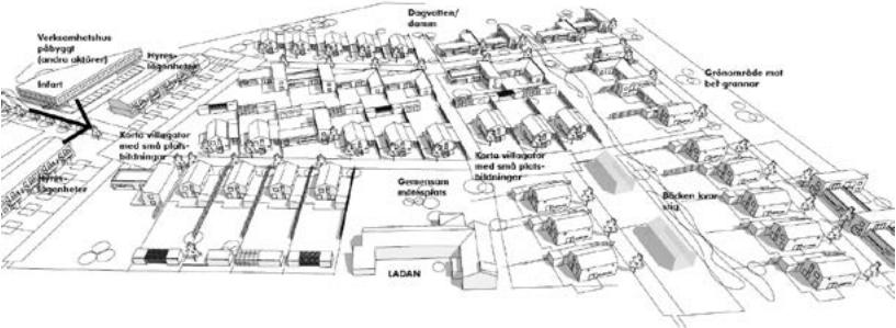 Förslag på byggnation vid Nötegången